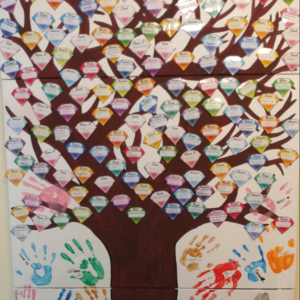 Social pedagogy diamond tree in children's home